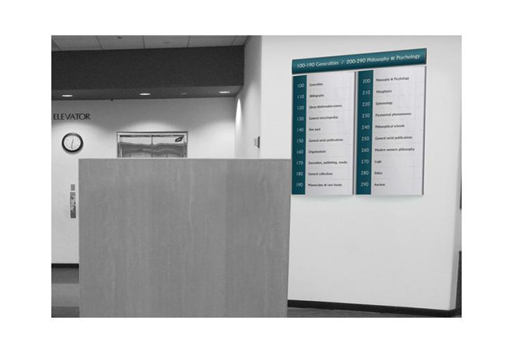 Directory Categories Index